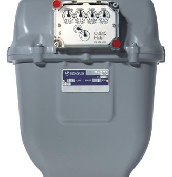 Natural Gas Indicators
